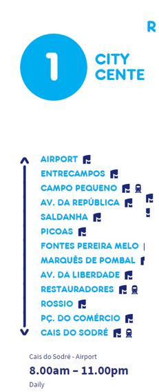 Luchthaven Lissabon naar centrum